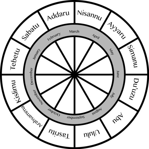 circle_division_n_12_by_treisaran-d4r320v